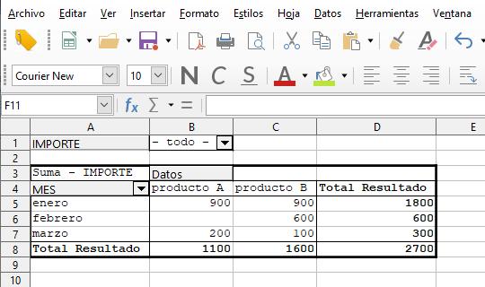 Obten los datos en la tabla dinámica